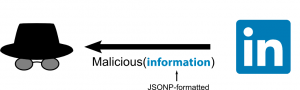(LinkedIn calls back the Malicious() function, with JSONP-formatted data)