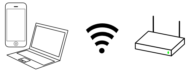 a Wi-Fi connection