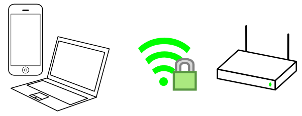 a secure Wi-Fi connection
