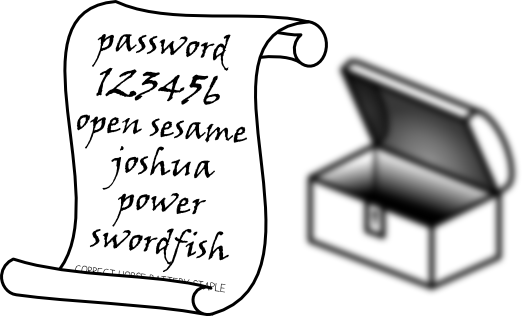 a password list in front of an opened chest