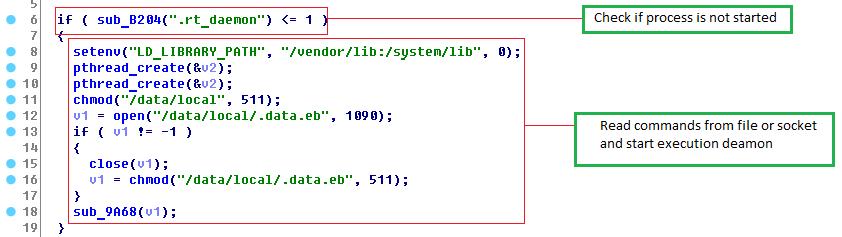 dot_ext_dot_data