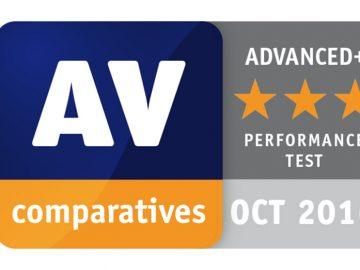 AV-Comparatives Performance Test October 2016