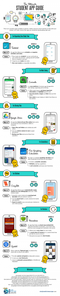 Study Medicine Europe and Avira: The ultimate student app guide - infographic