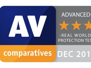 """Avira wins """"Advanced+"""" rating in the latest """"Whole-Product Dynamic Test"""" from AV-Comparatives - Antivirus"""