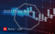 2020 threat review